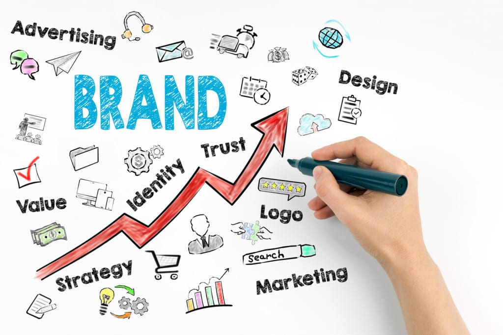 your brand is not your logo 5 reasons you need a brand strategy