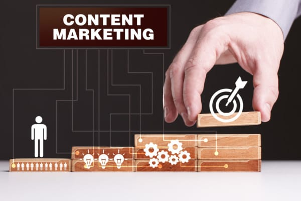 How to Create a Content Marketing Architecture, Framework and Plan