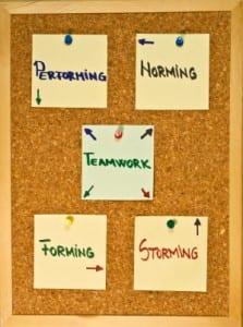 bruce tuckman team development growth stages