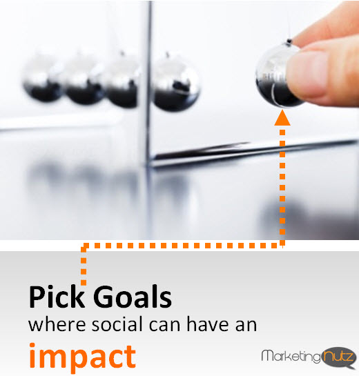social business goal integration and alignment
