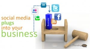 social business integration 300x165 Yikes! The Social Media Quick Fix Band Aids are Falling Off! 