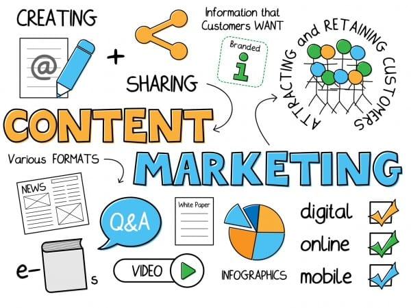 28 Characteristics of Great Content Marketing