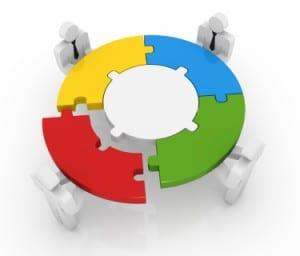 social media business model partners
