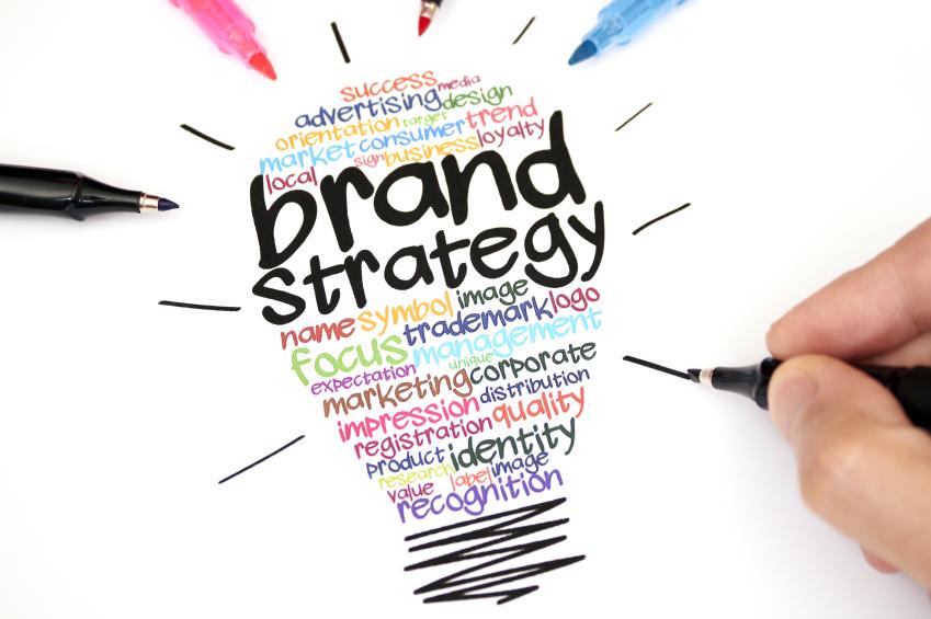 social brand strategy